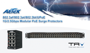 Aetek: nuovo Surge Protector PoE modulare